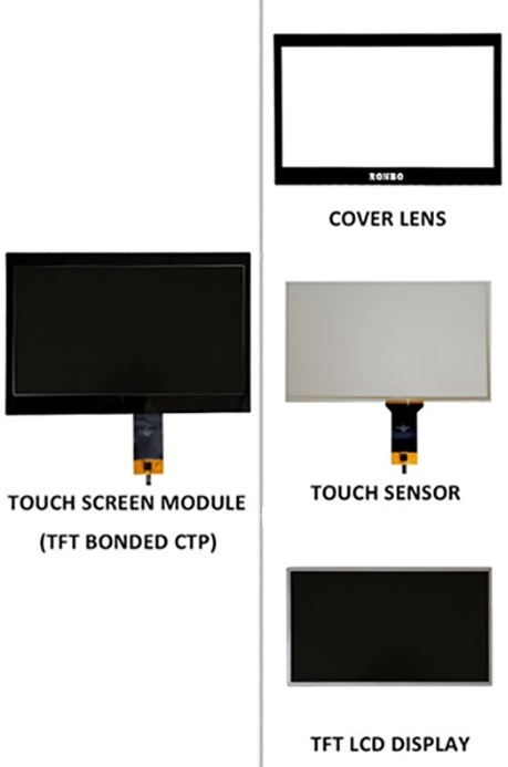Touch Screen Projected Capacitive Touch Panel 8.0 Inch High Transmission Controller GT911 4